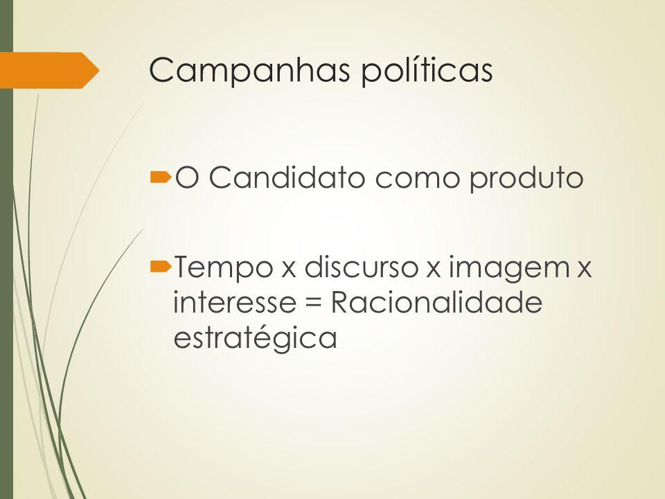 Campanhas políticas O Candidato como produto