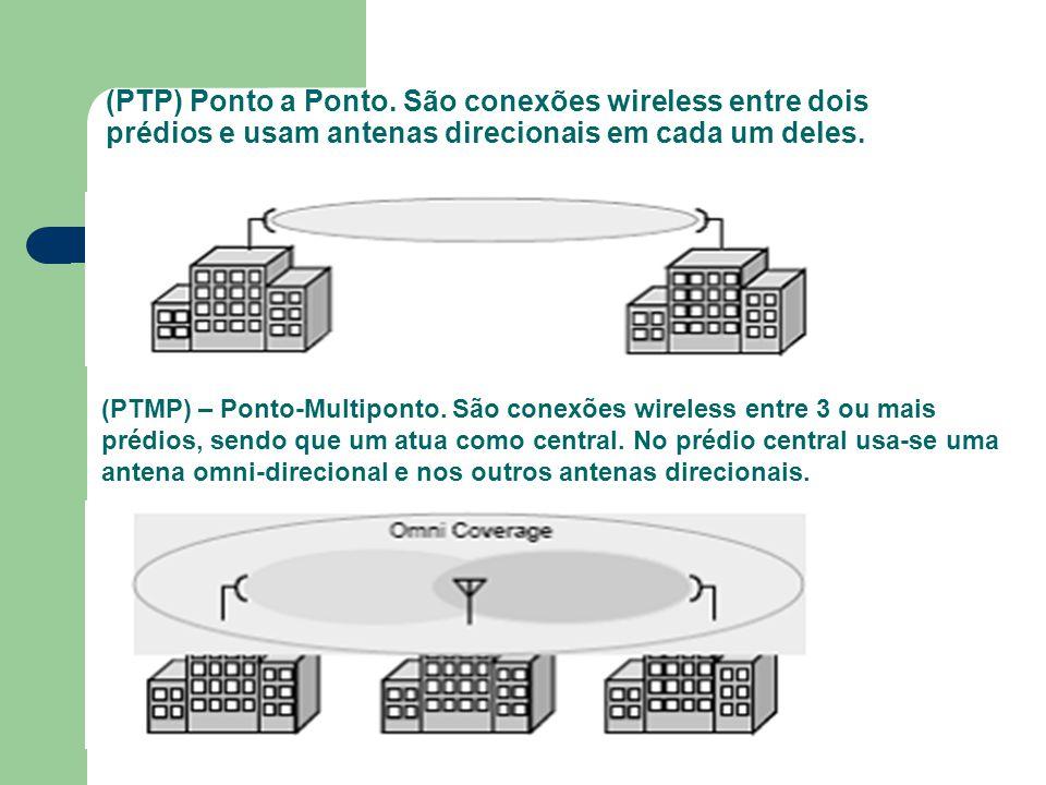 (PTP) Ponto a Ponto. São conexões wireless entre dois prédios e usam antenas direcionais em cada um deles.