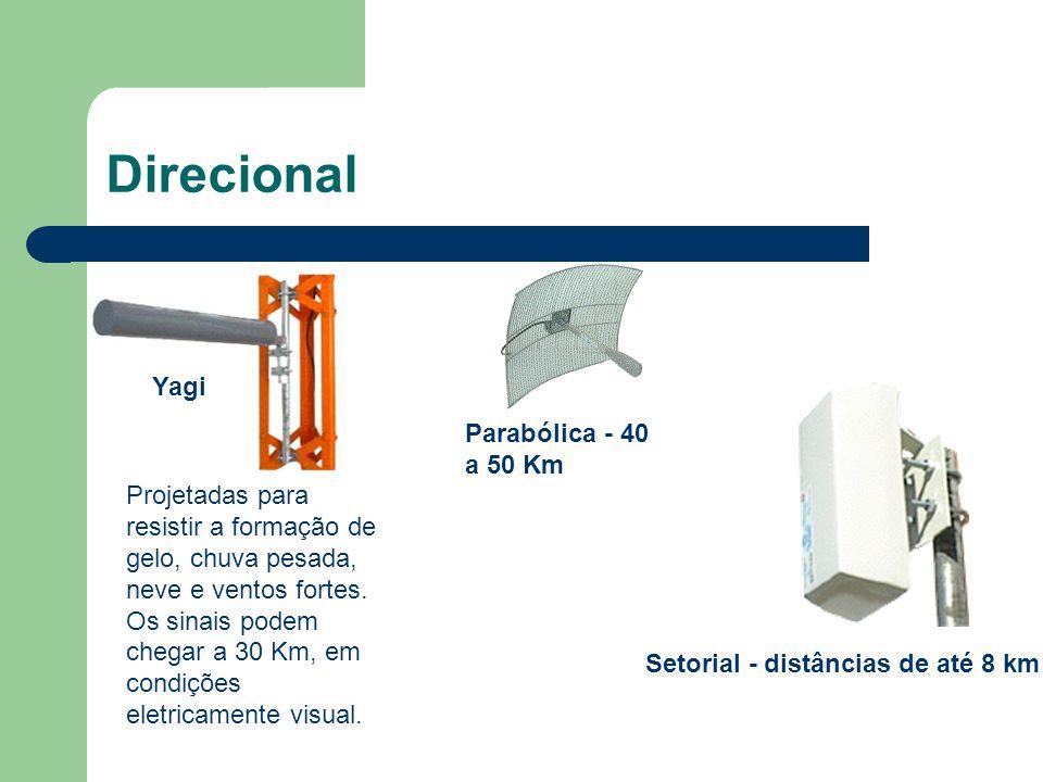 Direcional Yagi Parabólica - 40 a 50 Km