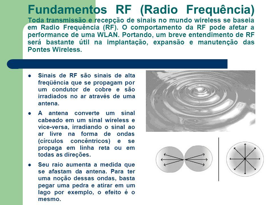 Fundamentos RF (Radio Frequência) Toda transmissão e recepção de sinais no mundo wireless se baseia em Radio Frequência (RF). O comportamento da RF pode afetar a performance de uma WLAN. Portando, um breve entendimento de RF será bastante útil na implantação, expansão e manutenção das Pontes Wireless.