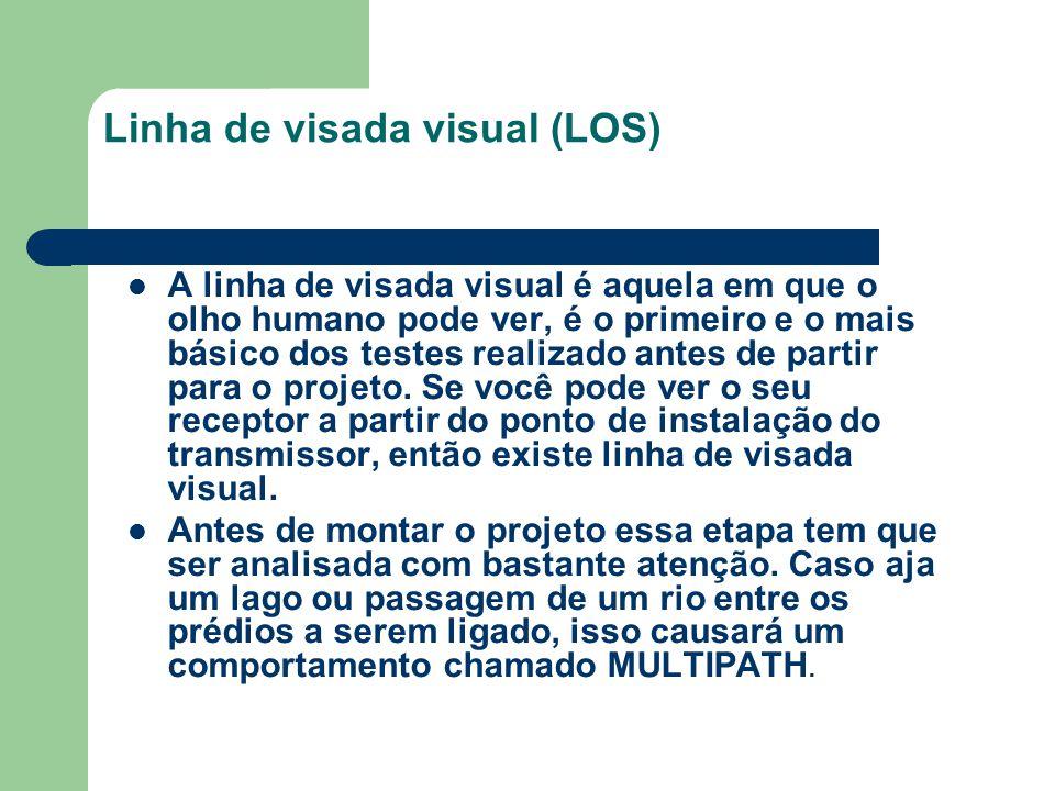 Linha de visada visual (LOS)