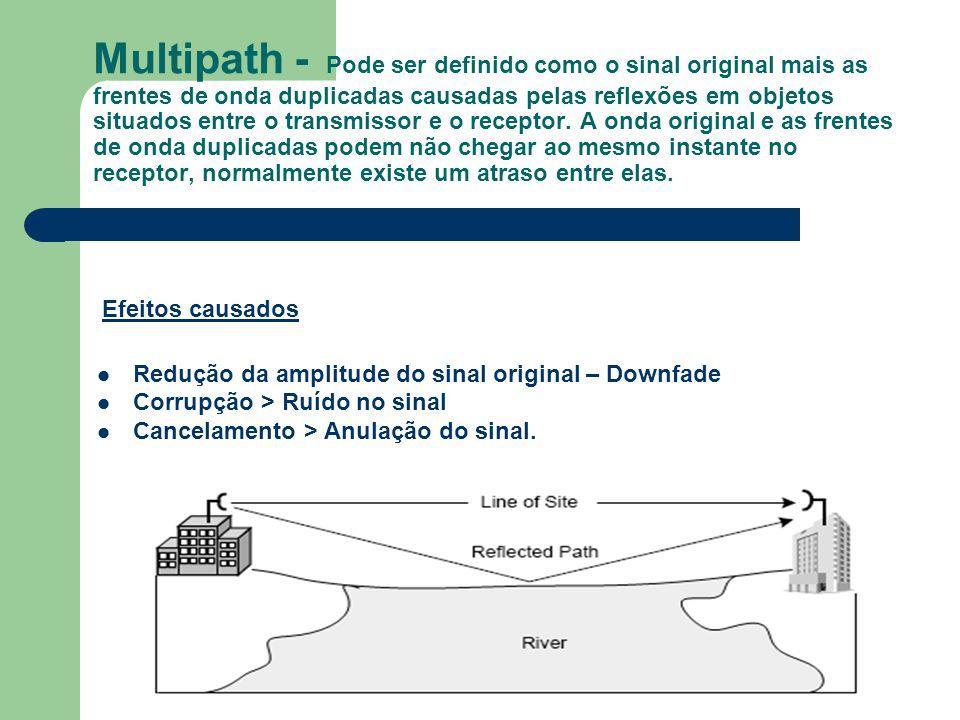 Multipath - Pode ser definido como o sinal original mais as frentes de onda duplicadas causadas pelas reflexões em objetos situados entre o transmissor e o receptor. A onda original e as frentes de onda duplicadas podem não chegar ao mesmo instante no receptor, normalmente existe um atraso entre elas.