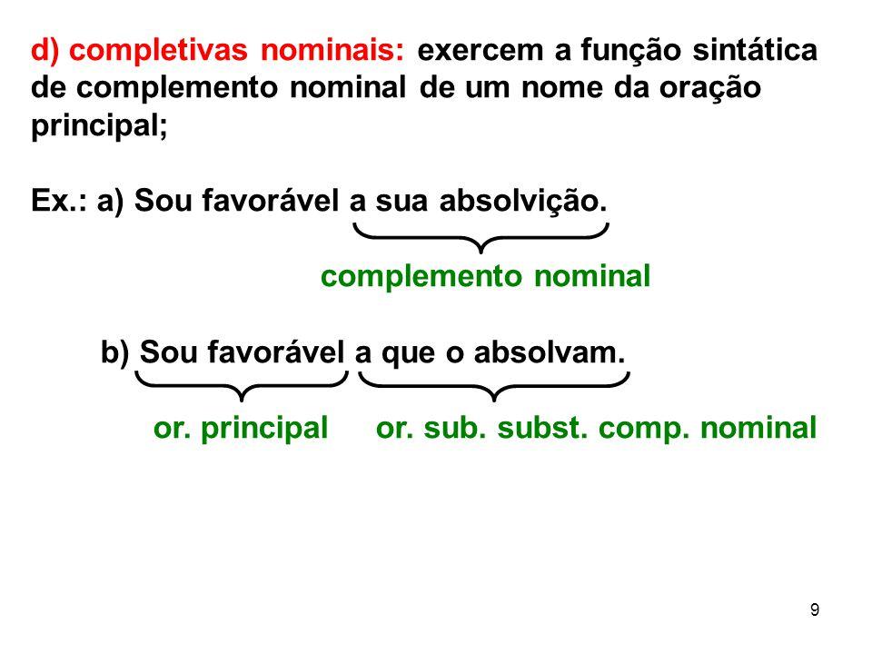 d) completivas nominais: exercem a função sintática de complemento nominal de um nome da oração principal;