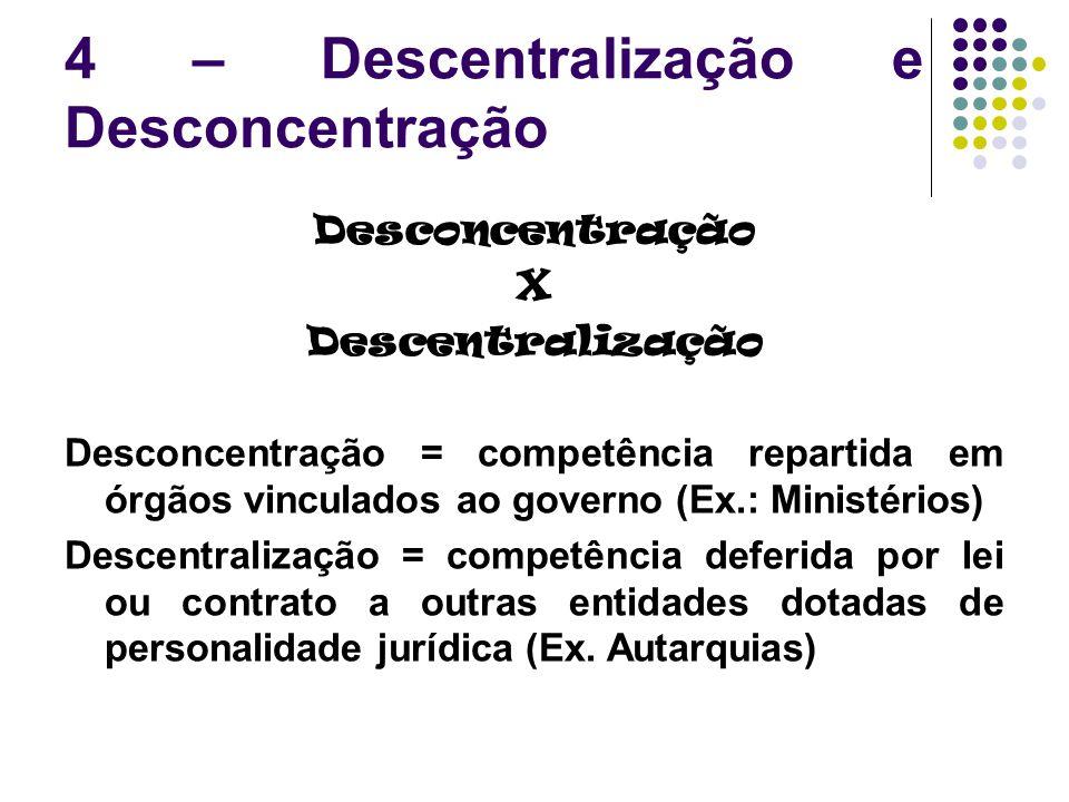 4 – Descentralização e Desconcentração