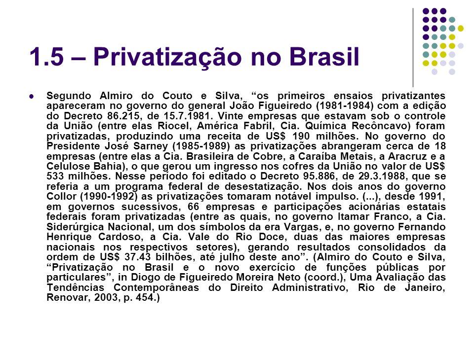 1.5 – Privatização no Brasil