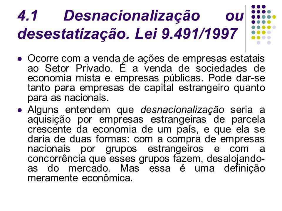 4.1 Desnacionalização ou desestatização. Lei 9.491/1997
