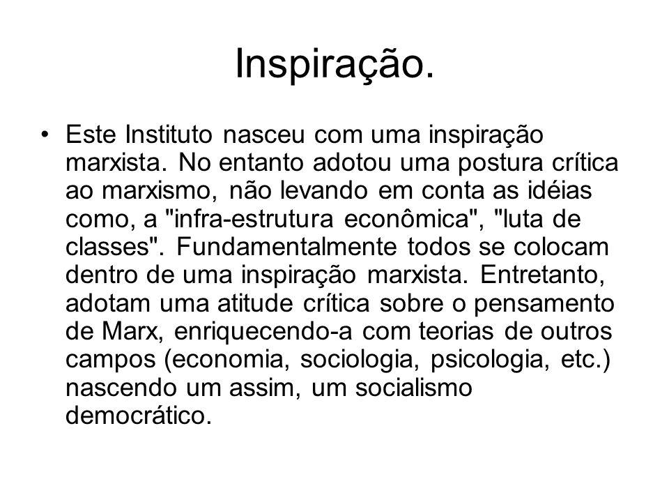 Inspiração.