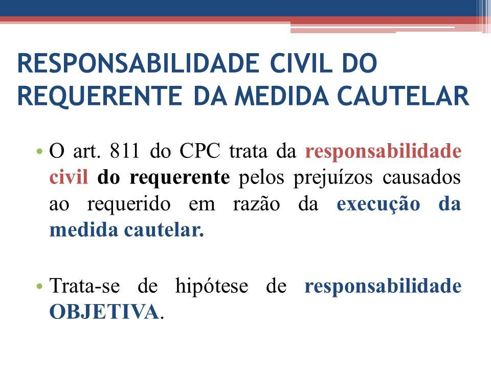 RESPONSABILIDADE CIVIL DO REQUERENTE DA MEDIDA CAUTELAR