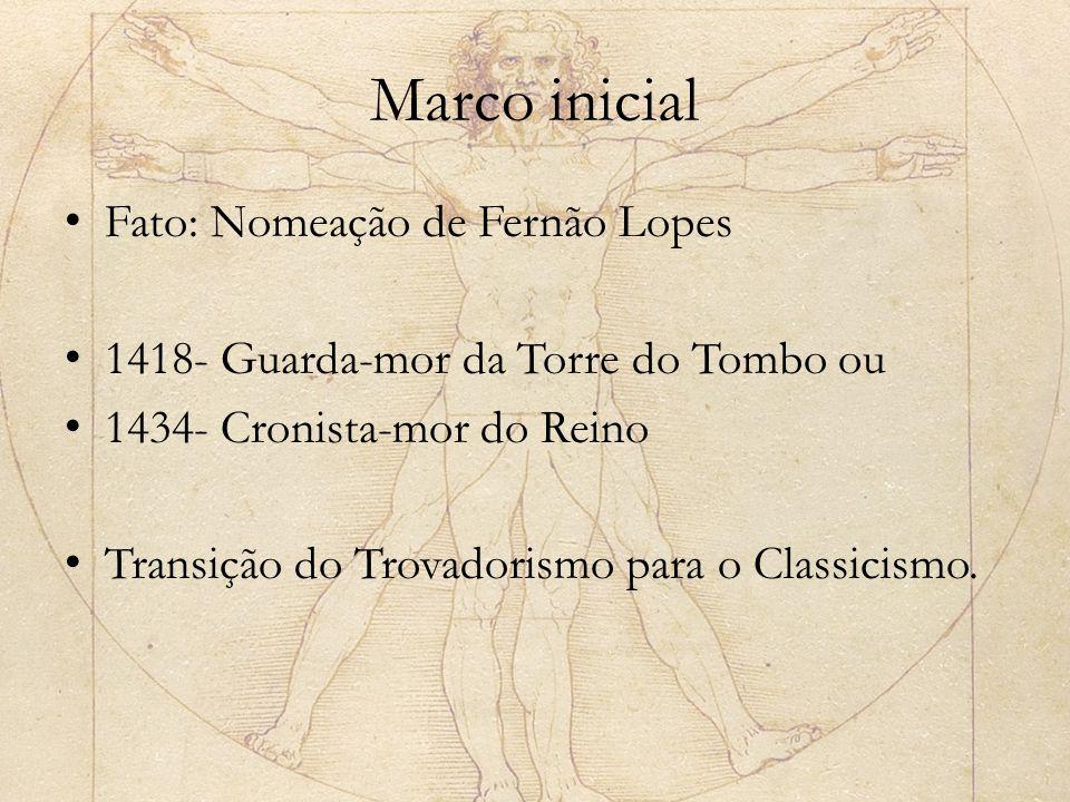 Marco inicial Fato: Nomeação de Fernão Lopes