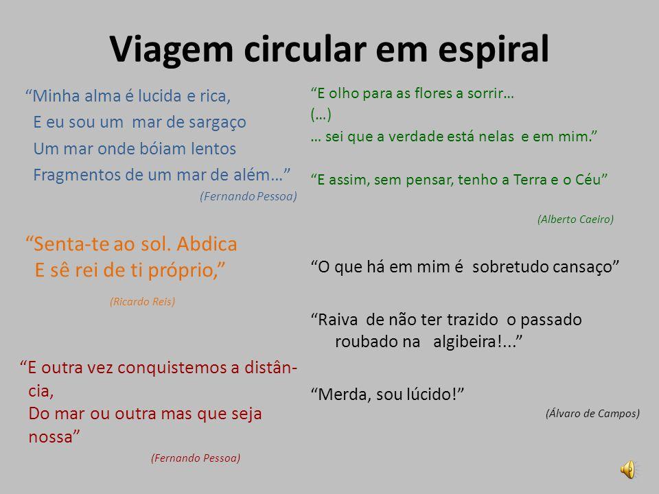 Viagem circular em espiral
