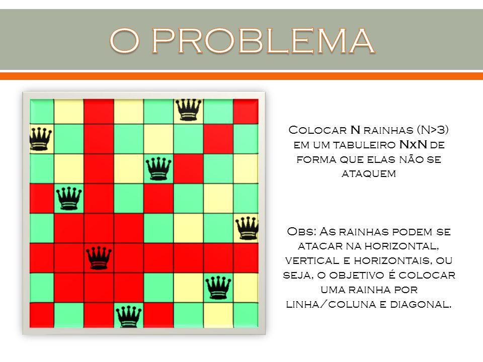O PROBLEMA Colocar N rainhas (N>3) em um tabuleiro NxN de forma que elas não se ataquem.