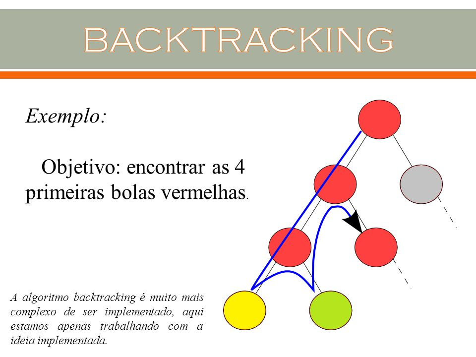 BACKTRACKING Exemplo: