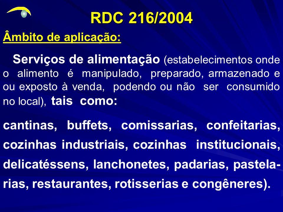 RDC 216/2004 Âmbito de aplicação: