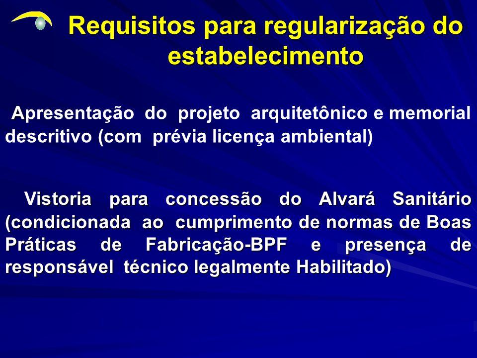 Requisitos para regularização do estabelecimento