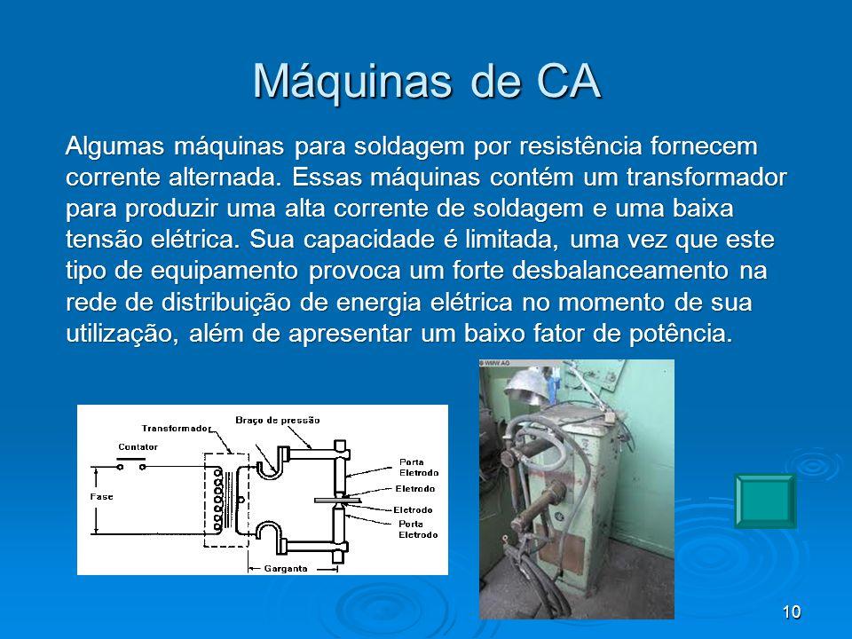 Máquinas de CA