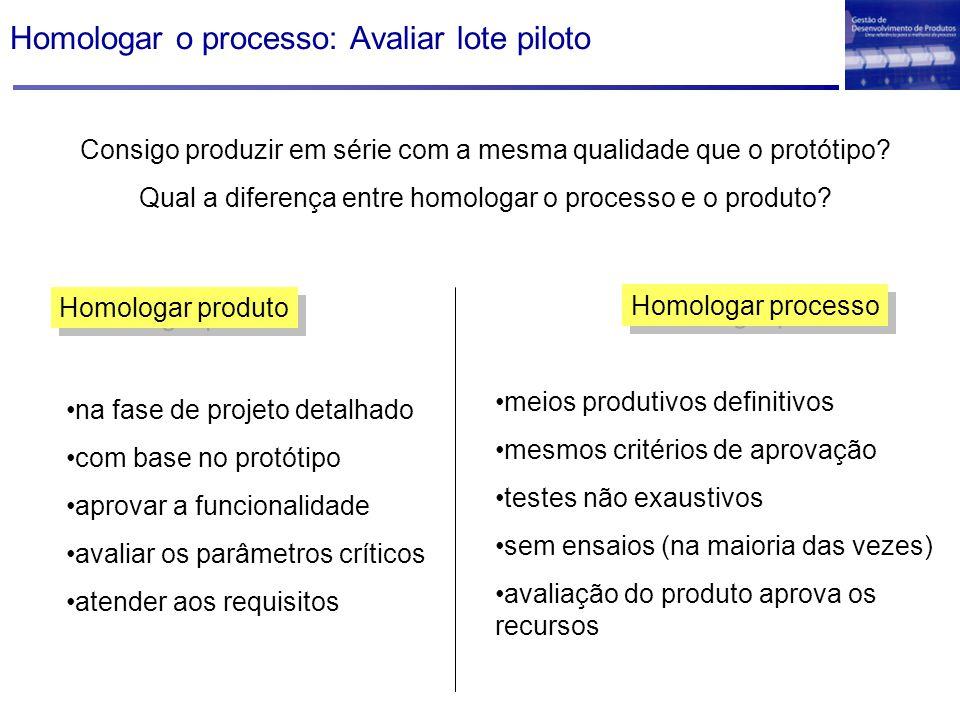 Homologar o processo: Avaliar lote piloto