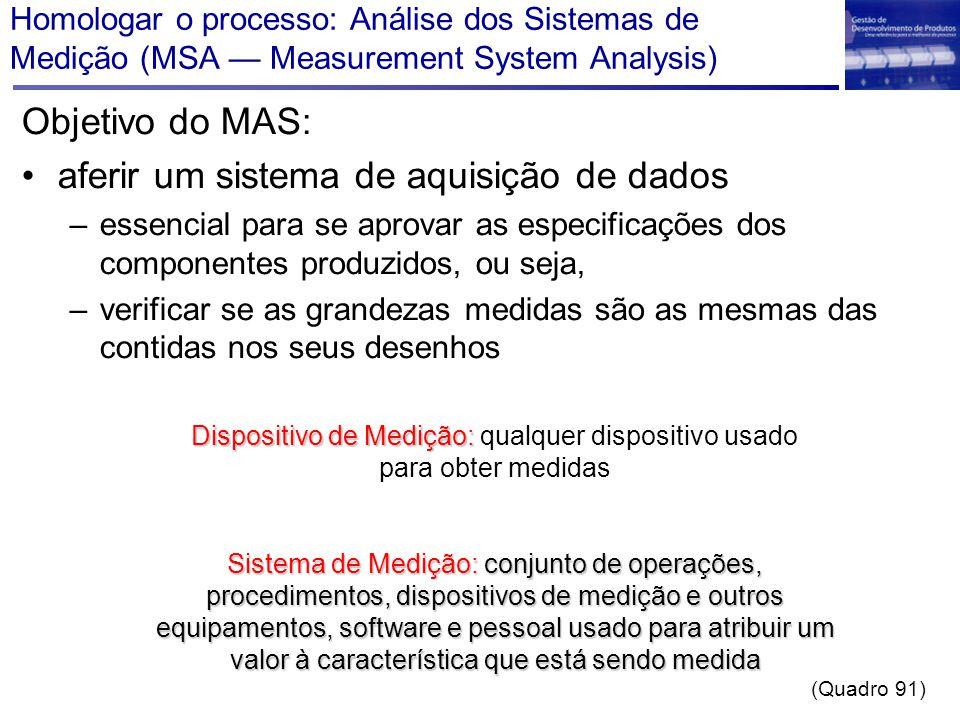 Dispositivo de Medição: qualquer dispositivo usado para obter medidas