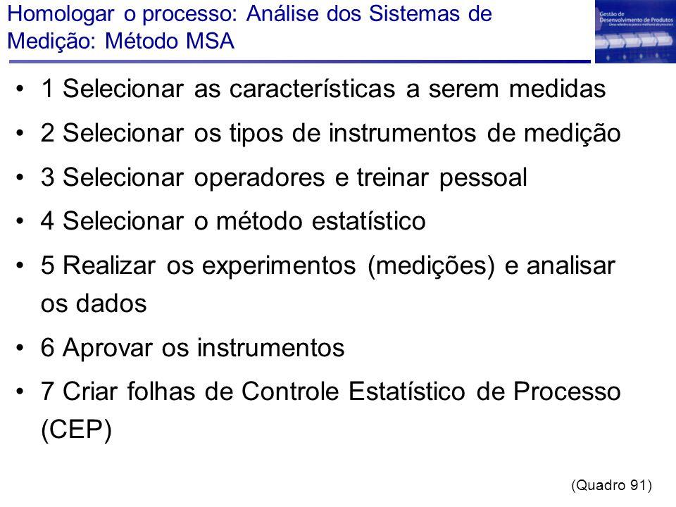 Homologar o processo: Análise dos Sistemas de Medição: Método MSA