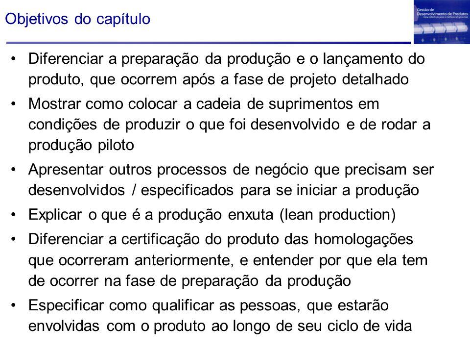 Objetivos do capítulo Diferenciar a preparação da produção e o lançamento do produto, que ocorrem após a fase de projeto detalhado.