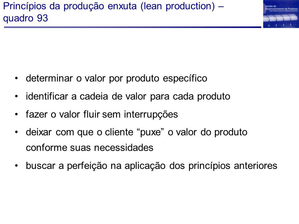 Princípios da produção enxuta (lean production) – quadro 93