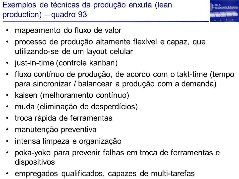 Exemplos de técnicas da produção enxuta (lean production) – quadro 93