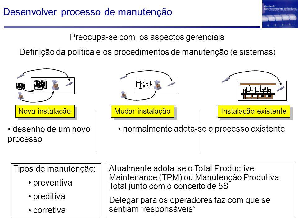 Desenvolver processo de manutenção