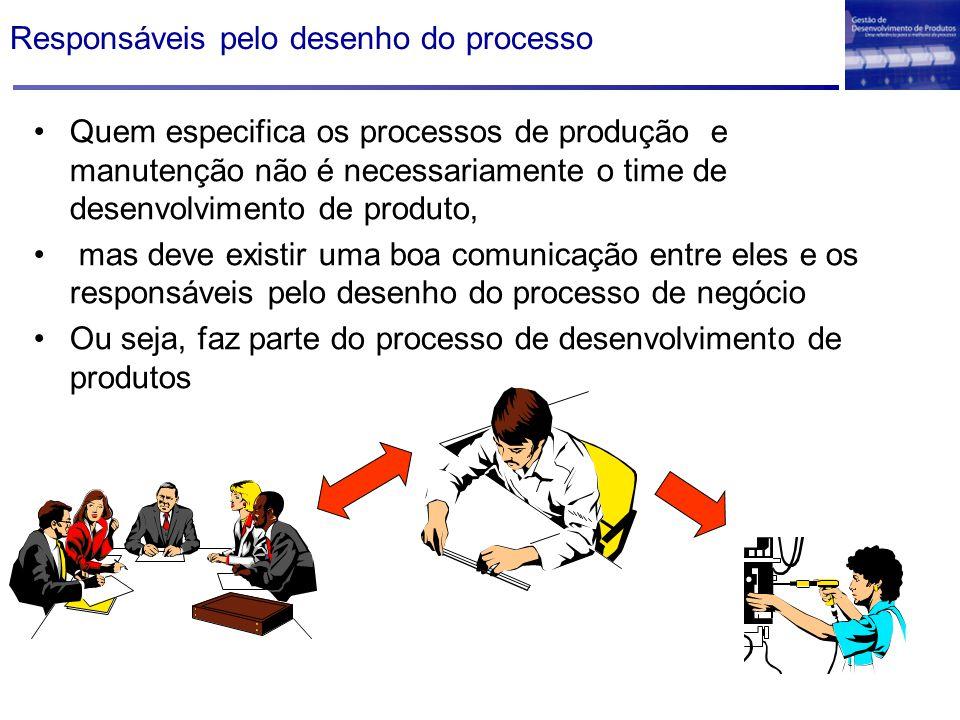 Responsáveis pelo desenho do processo