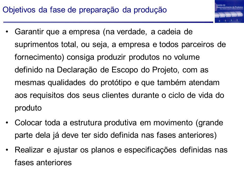 Objetivos da fase de preparação da produção