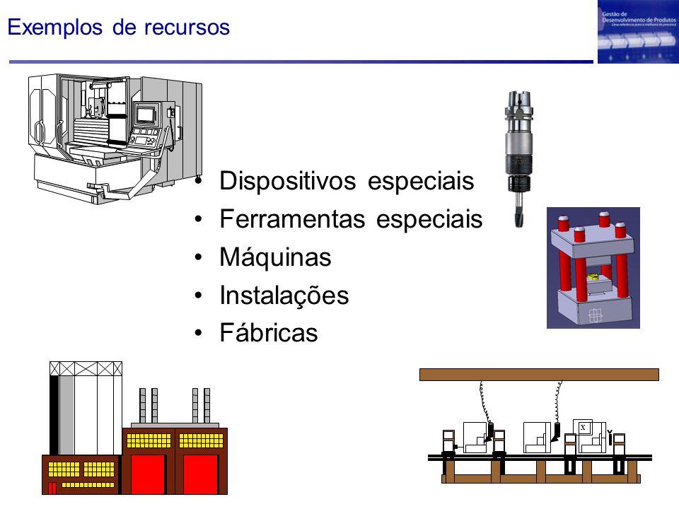 Dispositivos especiais Ferramentas especiais Máquinas Instalações