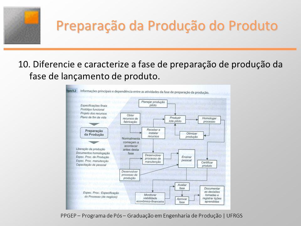 Preparação da Produção do Produto