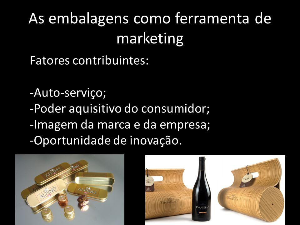As embalagens como ferramenta de marketing