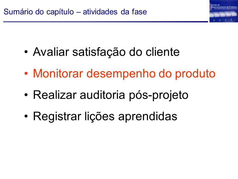 Avaliar satisfação do cliente Monitorar desempenho do produto