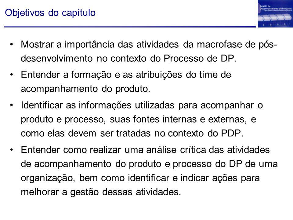 Objetivos do capítulo Mostrar a importância das atividades da macrofase de pós-desenvolvimento no contexto do Processo de DP.