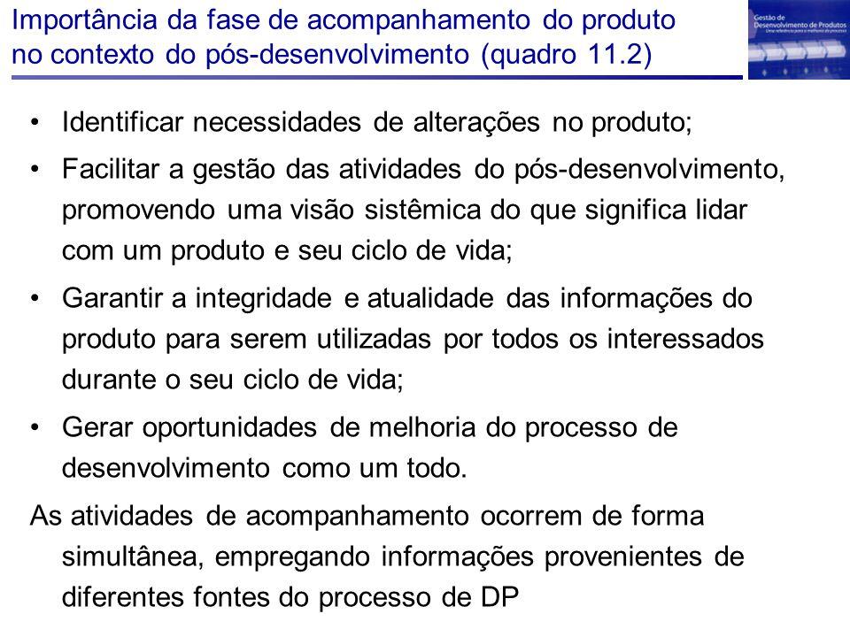Importância da fase de acompanhamento do produto no contexto do pós-desenvolvimento (quadro 11.2)