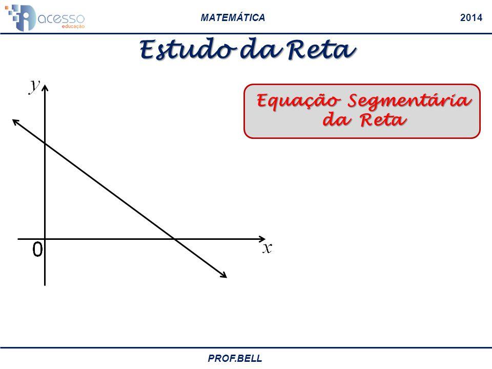 Equação Segmentária da Reta