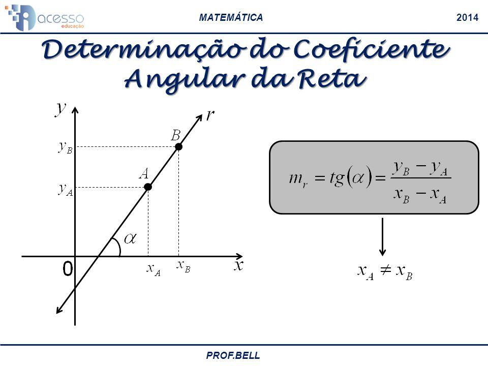 Determinação do Coeficiente Angular da Reta