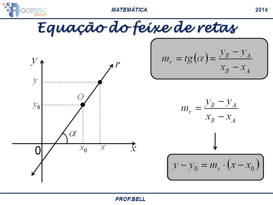 Equação do feixe de retas