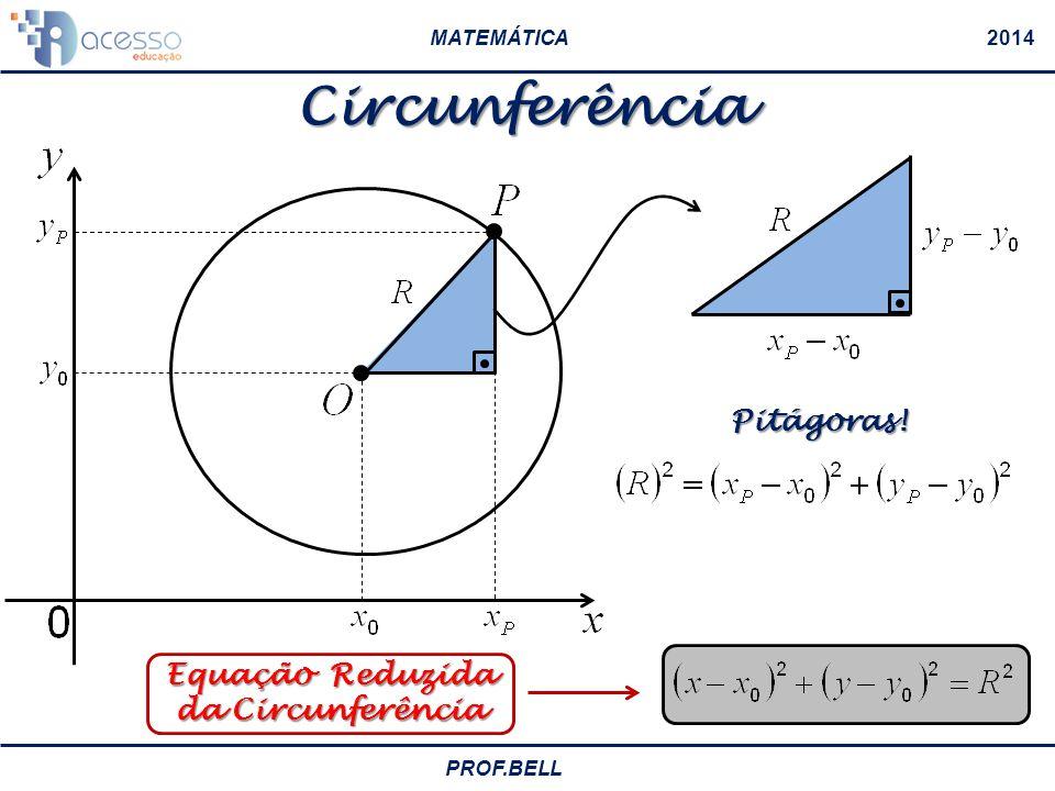 Equação Reduzida da Circunferência