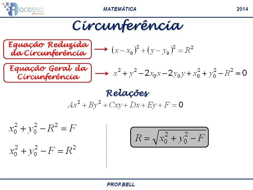 Equação Reduzida da Circunferência Equação Geral da Circunferência