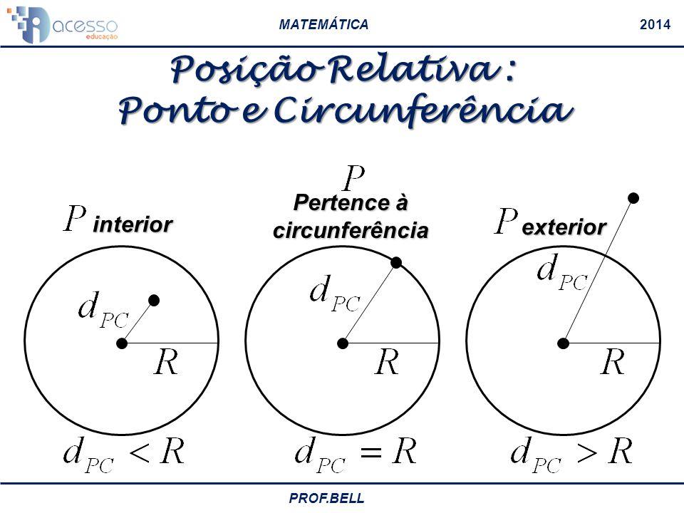 Ponto e Circunferência Pertence à circunferência