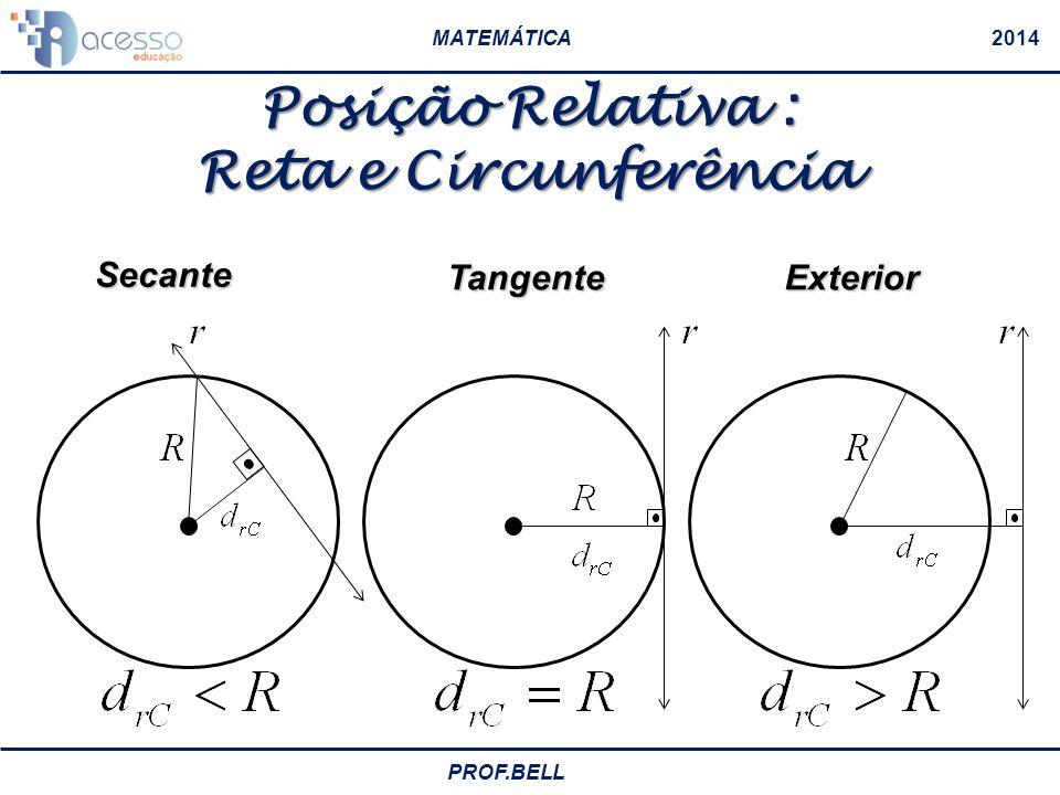 Posição Relativa : Reta e Circunferência
