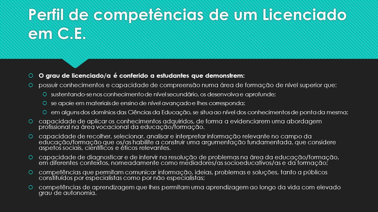 Perfil de competências de um Licenciado em C.E.