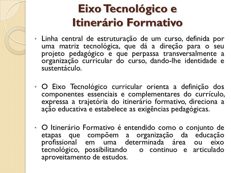 Eixo Tecnológico e Itinerário Formativo