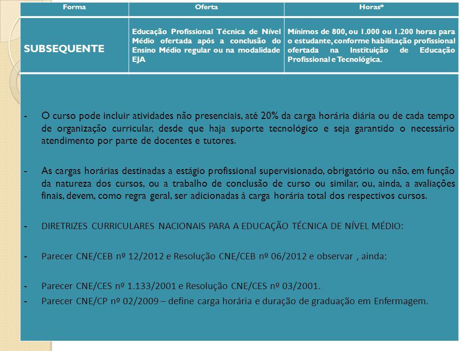 Parecer CNE/CES nº 1.133/2001 e Resolução CNE/CES nº 03/2001.
