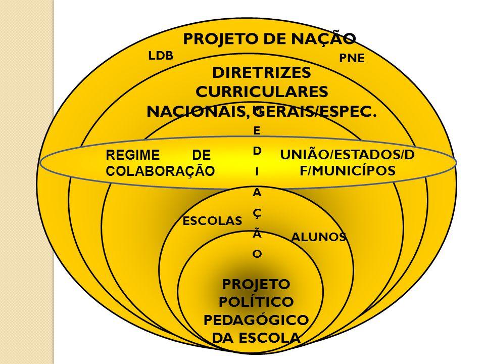 DIRETRIZES CURRICULARES NACIONAIS, GERAIS/ESPEC.