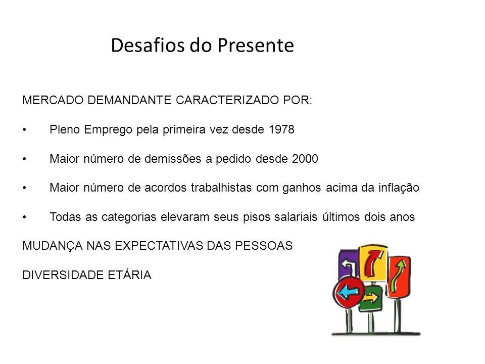 Desafios do Presente MERCADO DEMANDANTE CARACTERIZADO POR: