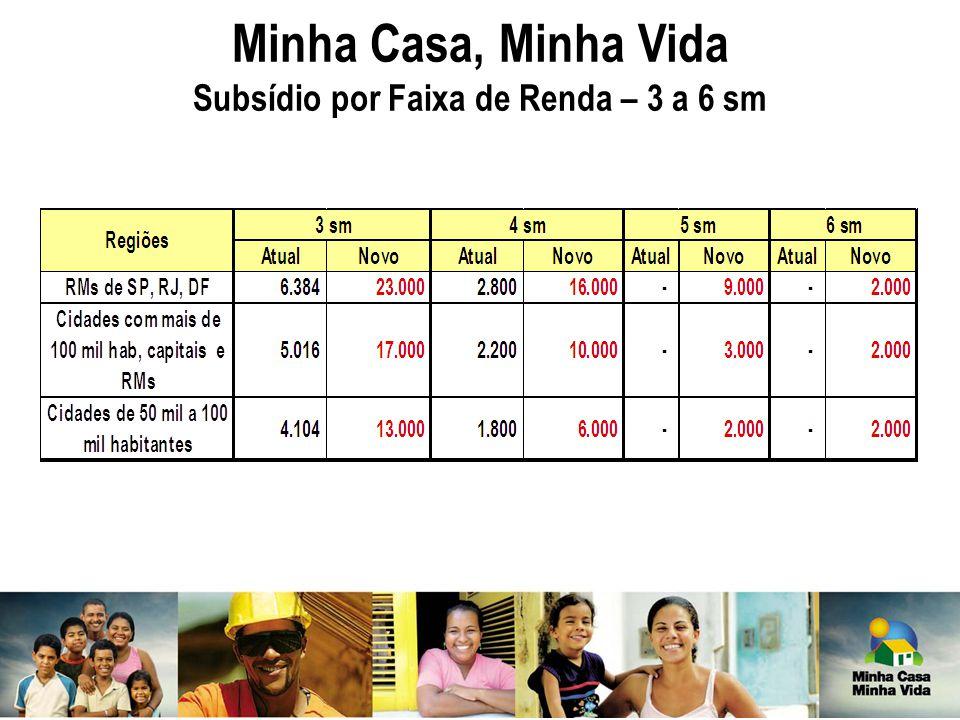 Minha Casa, Minha Vida Subsídio por Faixa de Renda – 3 a 6 sm