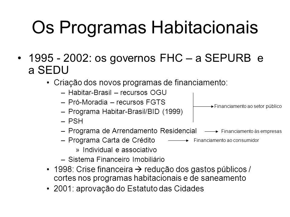 Os Programas Habitacionais