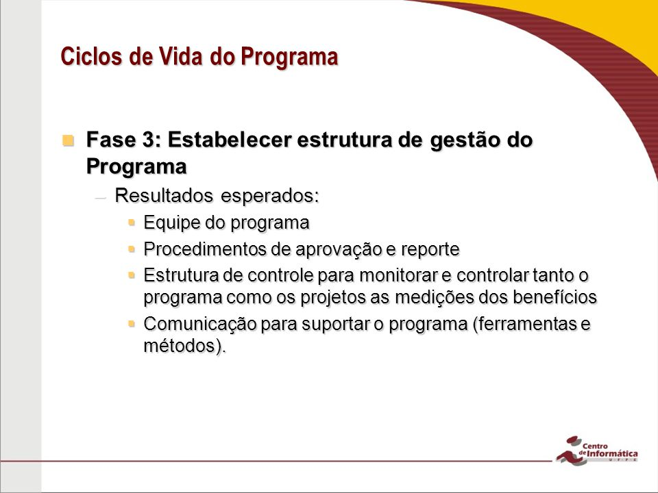 Ciclos de Vida do Programa