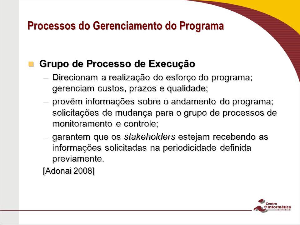 Processos do Gerenciamento do Programa